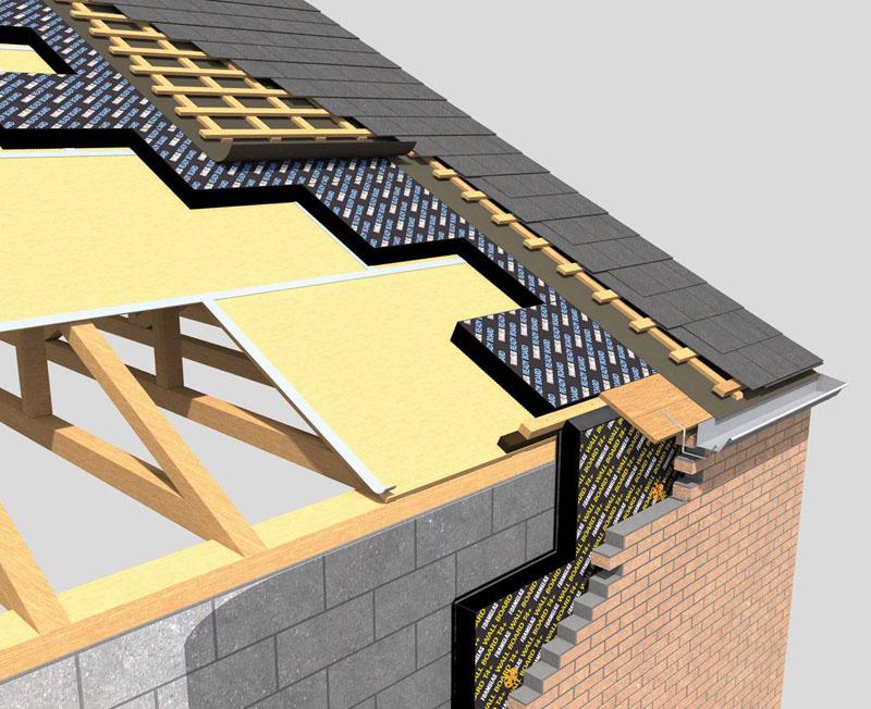 Общая схема использования пеностекла для утепления стен и кровли
