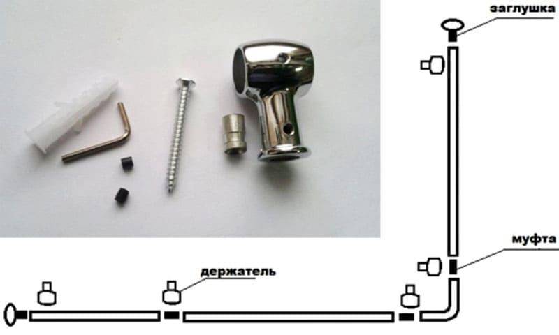 Комплект для установки рейлингов и порядок монтажа
