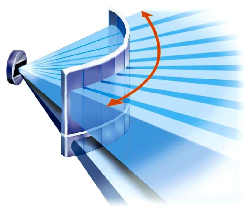 Угол обзора – одна из важнейших характеристик датчика движения для управления освещением