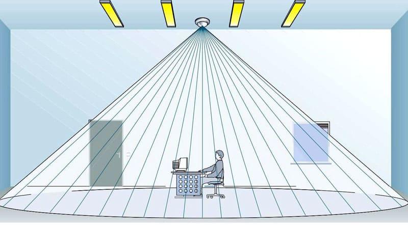 Потолочный ДД с углом обзора 360°