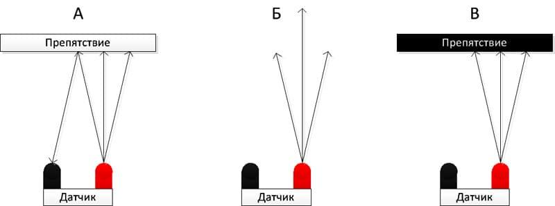 Принцип действия микроволновых ДД