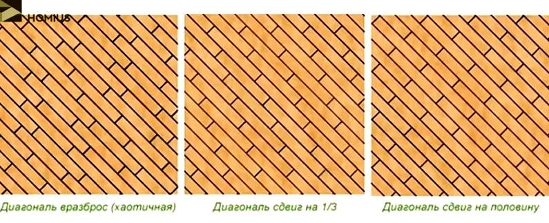 Варианты диагональной укладки ламината по способу разбежки