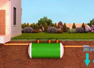 Очистные станции и автономные канализации для частных домов