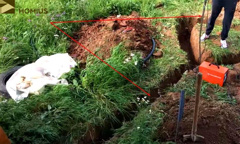 Траншея для шины заземления прокопана от контура до фундамента дома