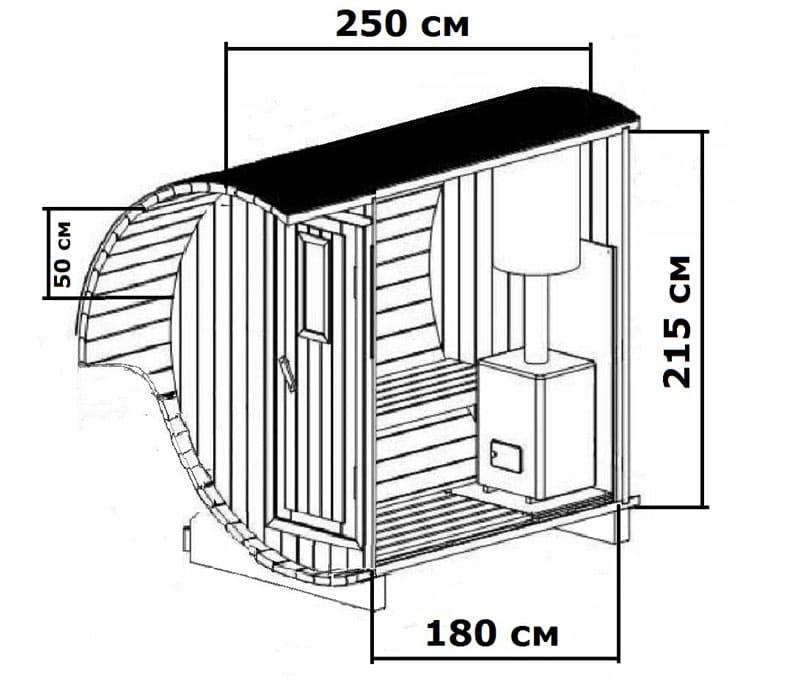 Размеры мобильной бани-бочки