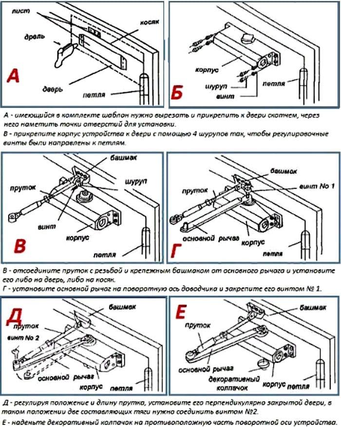 Кроме, собственно, советов по установке в инструкции в обязательном порядке существуют рекомендации по его ремонту и настройке