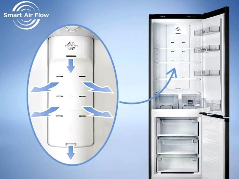 Система вентилирования работает незаметно для вас, создавая эффект постоянного проветривания