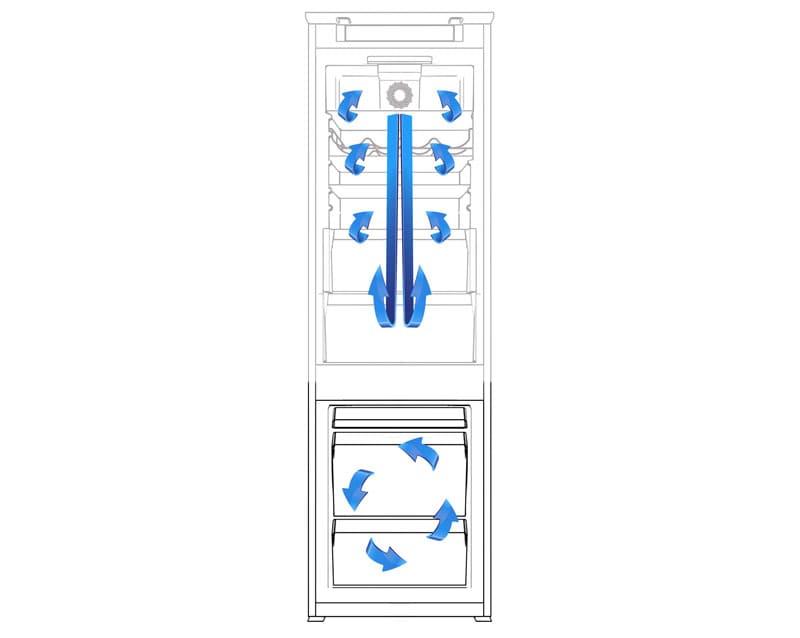 Схема циркуляции воздуха в системе «No Frost»