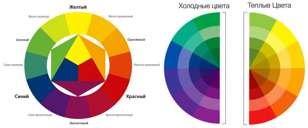 Круг оттенков и их цветовые сочетания