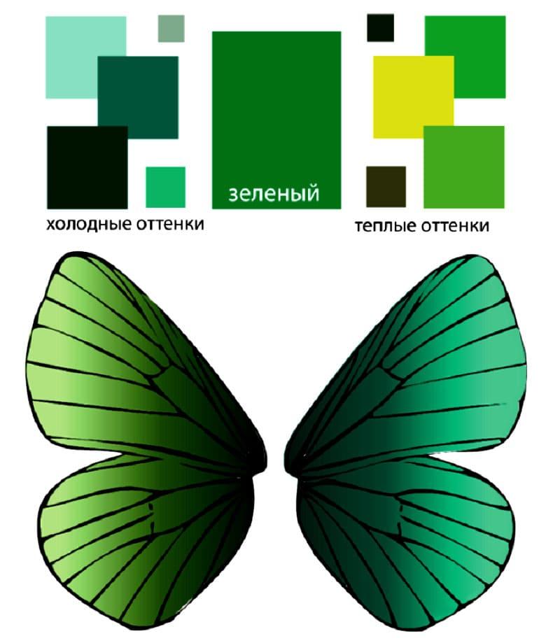 Палитра зелёного цвета