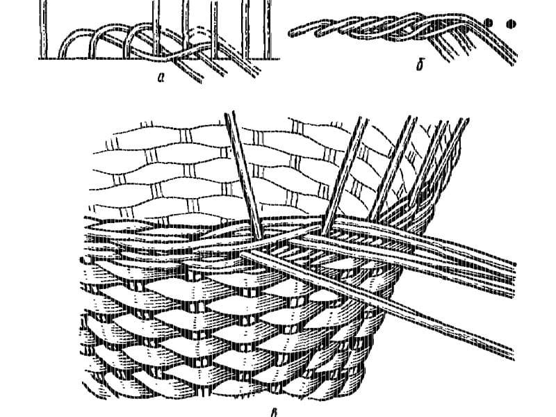 Все эти типы плетения мы подробно показывали в нашем мастер-классе