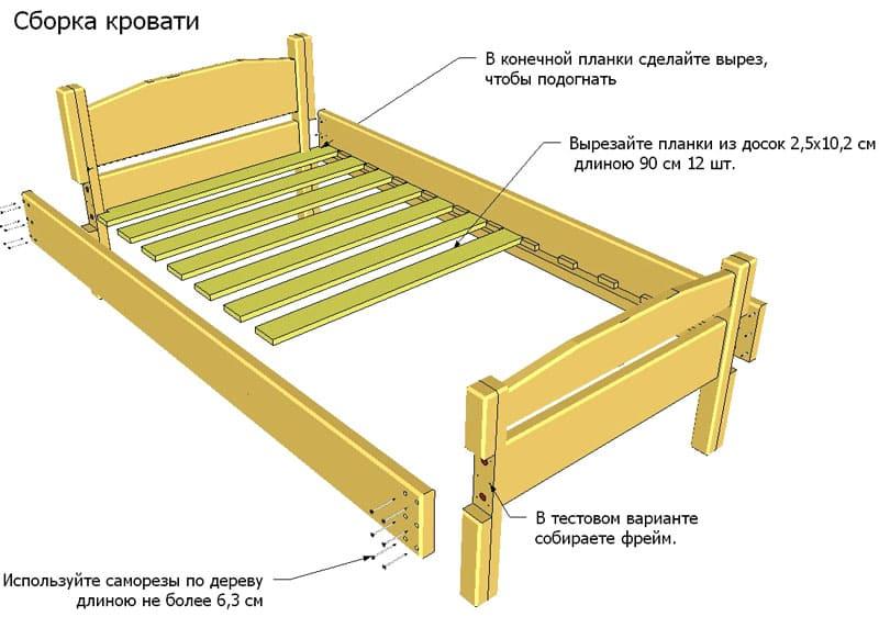Схема односпальной кровати из дерева