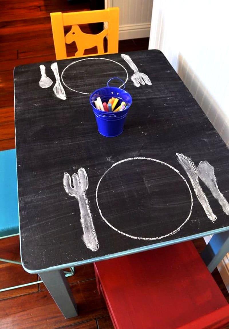 Маркерные и грифельные краски как альтернативный вариант оформления пространства