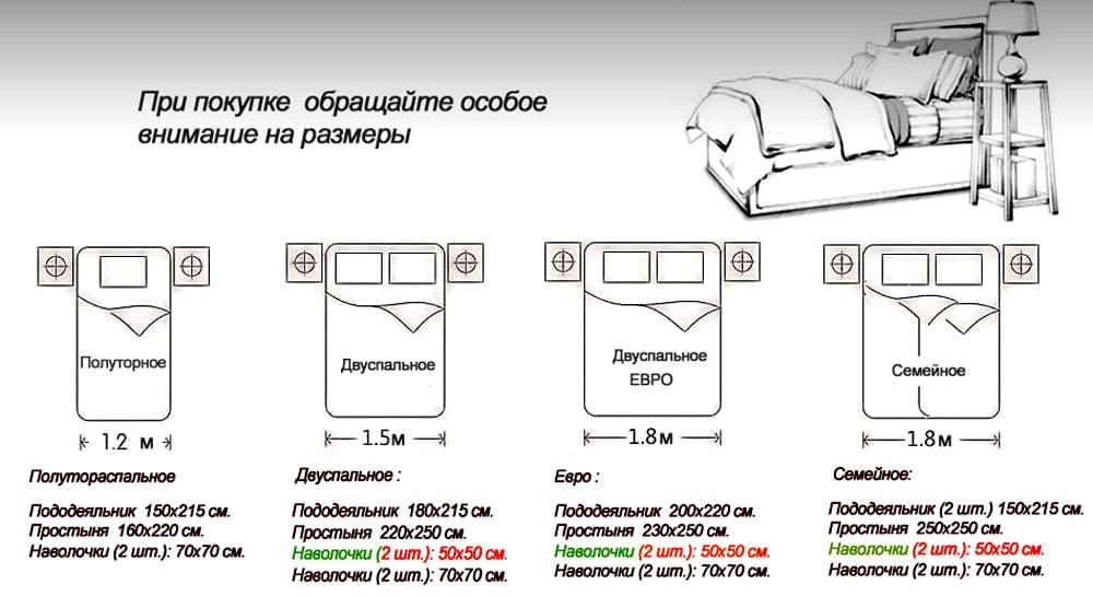 В таблице приведены не только размеры еврокомплектов постельного белья, но и российских производителей