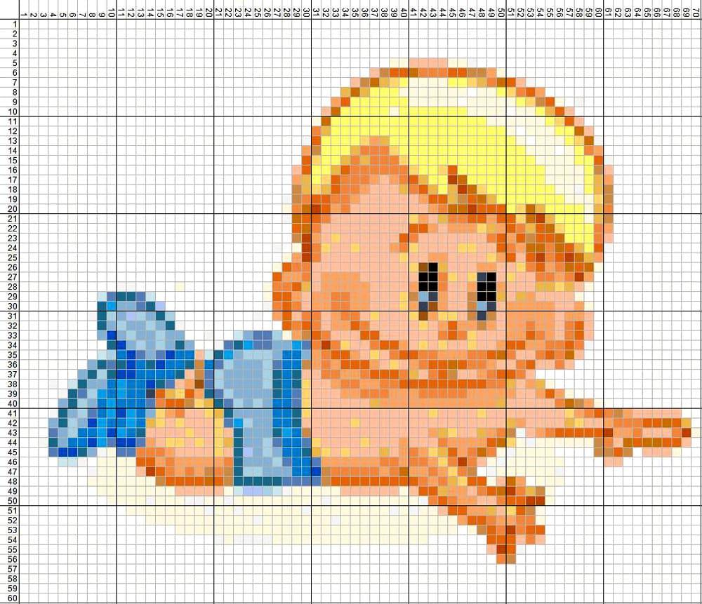 Схема метрики для мальчика