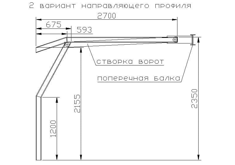 Размеры ворот в чертеже