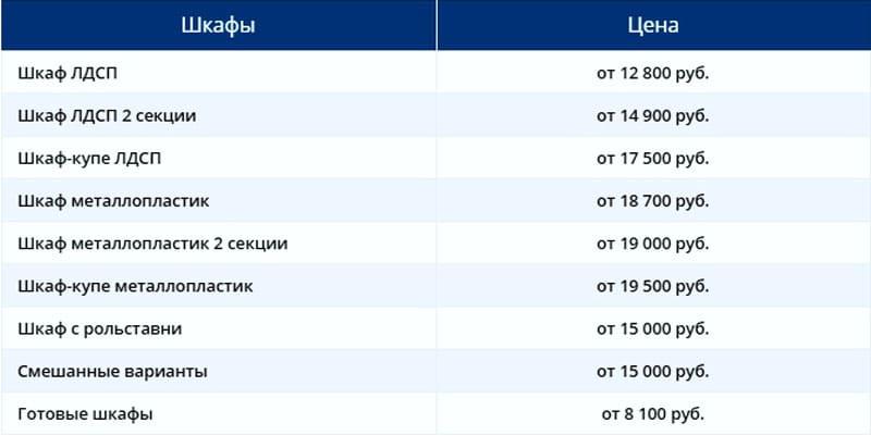Цены на услуги компании «Гуд-дом»