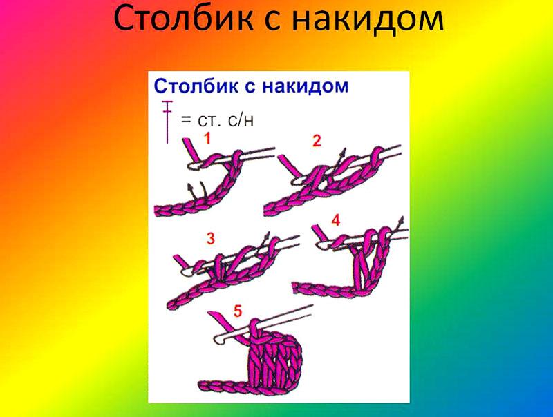 Схема вязания Ст. С/Н