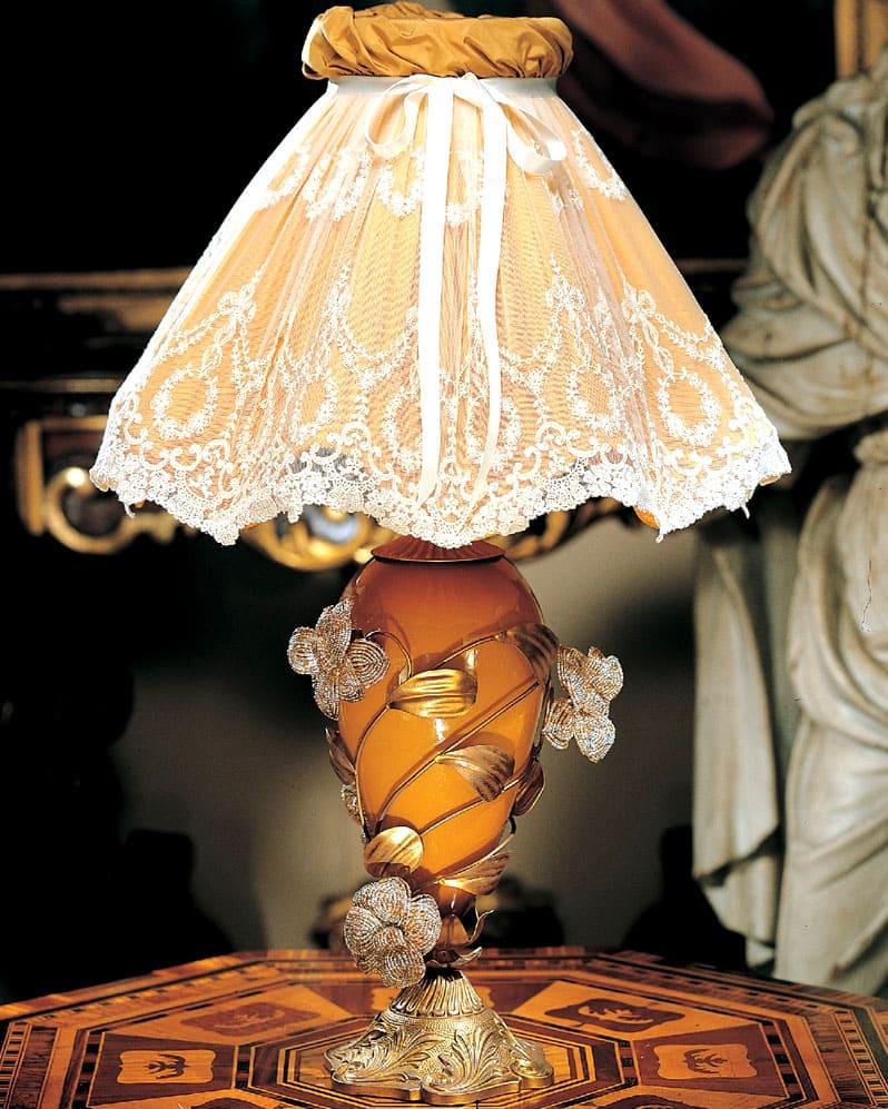 абажур для настольной лампы своими руками фото мясо это