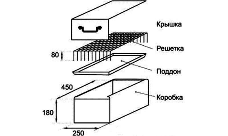 Схема коптильного ящика из металла толщиной 1-1,5 см