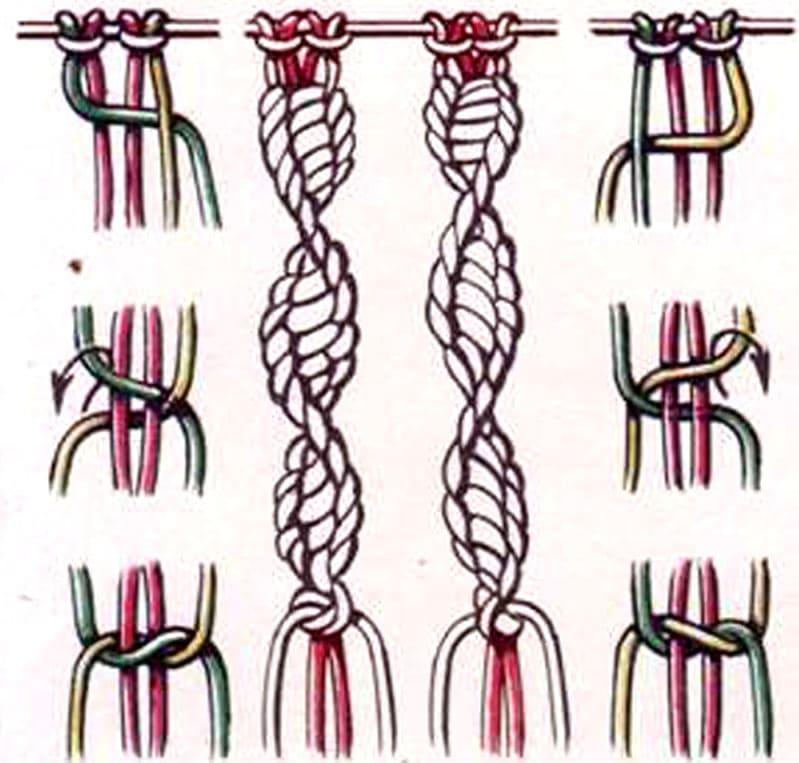 В ходе плетения четвертая нить обязательно накладывается на основные, а первая пропускается под ними. После этого первую вытягивают между четвёртой и основной
