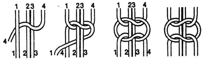 Схема квадратного узла