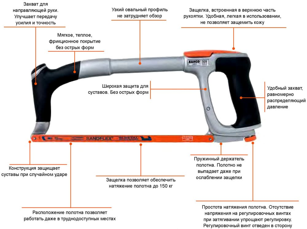Основные конструктивные элементы и их назначение на примере профессионального инструмента