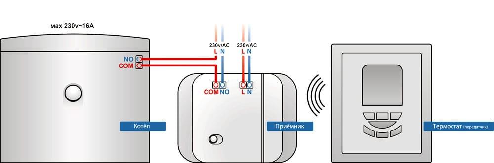 Измерение температуры – передача на блок управления – изменение выходных параметров: простейшее описание работы термореле