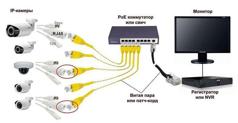 Вывод изображения на монитор компьютера