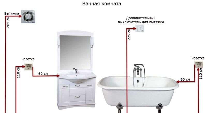ФОТО: vse-vremonte.ru Правила размещения электрики в ванной комнате