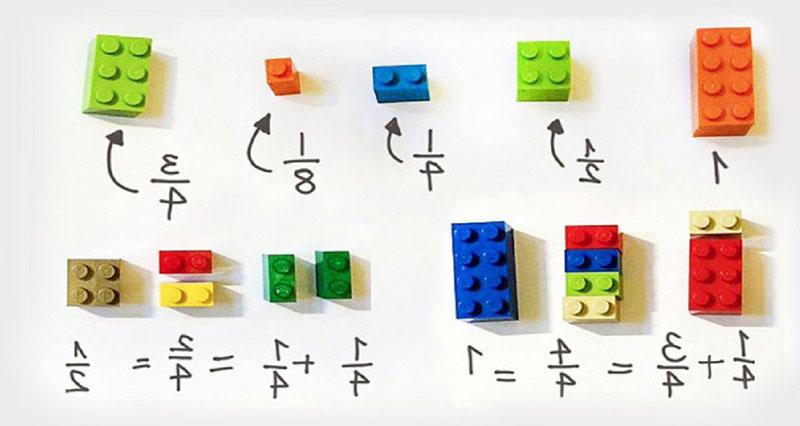 ФОТО: cook4cook.com Лего прекрасно подходит для обучения дробям