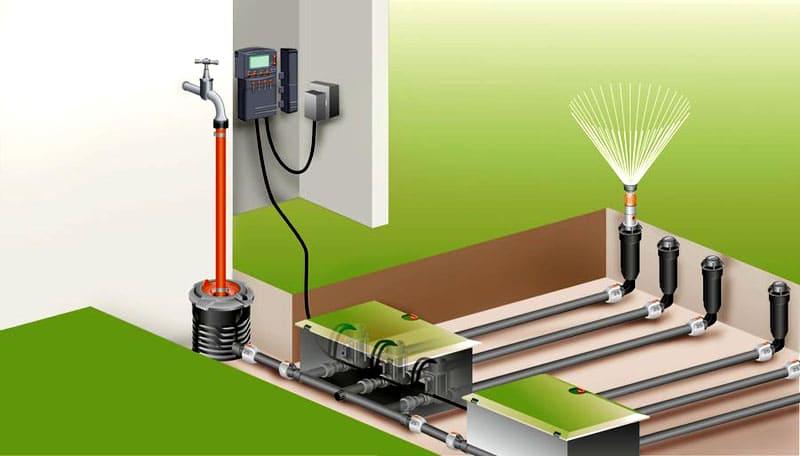 Специалисты рекомендуют устанавливать полную систему для качественной работы. Подразумевается дополнительное использование накопительного бака вместе с оросительным механизмом
