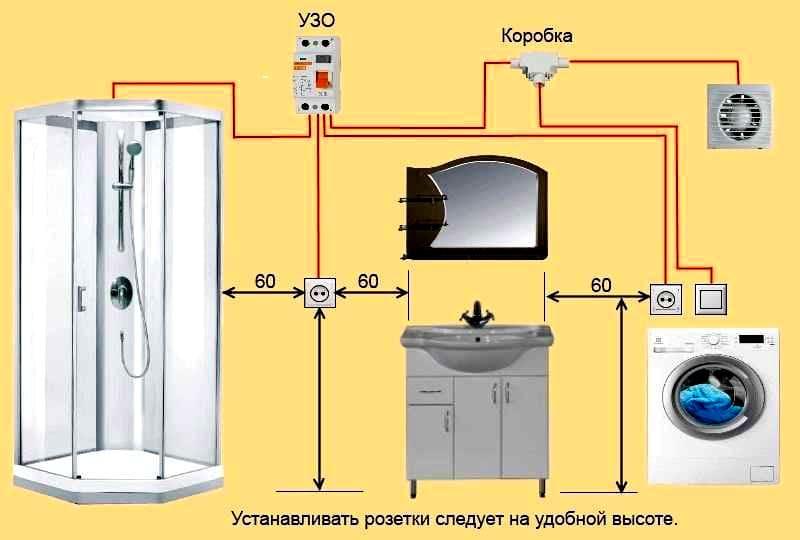 Нормы установки розеток в ванной комнате
