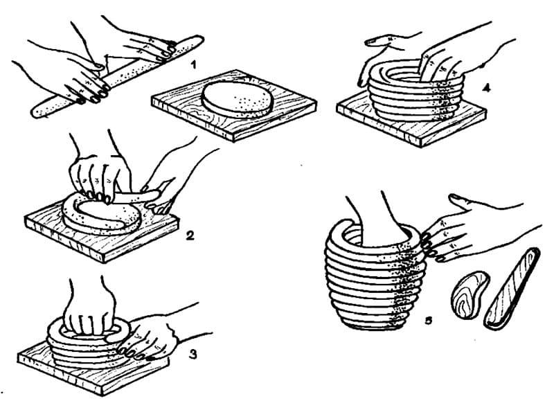Техника жгутиковой лепки
