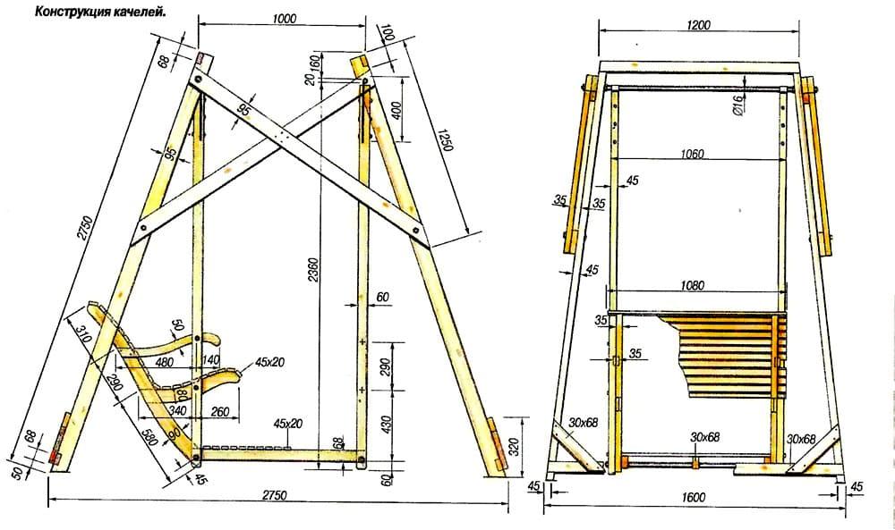 ФОТО: rubankom.com Создание чертежа позволяет сильно упростить и ускорить процесс сборки конструкции