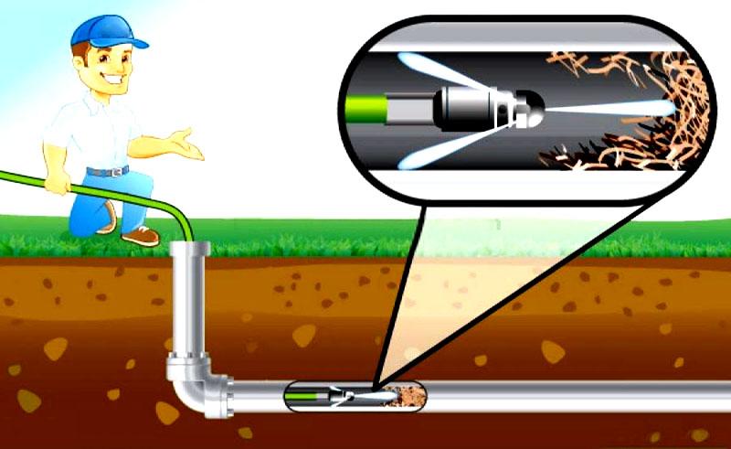Несмотря на то, что изображена канализация, насадка для гидродинамической промывки системы отопления практически идентична