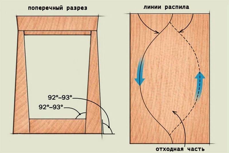 Эскиз распила цельного куска древесины