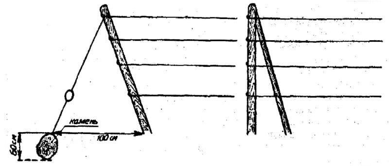 А-образные конструкции установить так же несложно