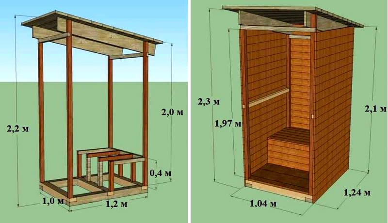 Туалет для дачи своими руками: пошаговая инструкция возведения такой нужной постройки