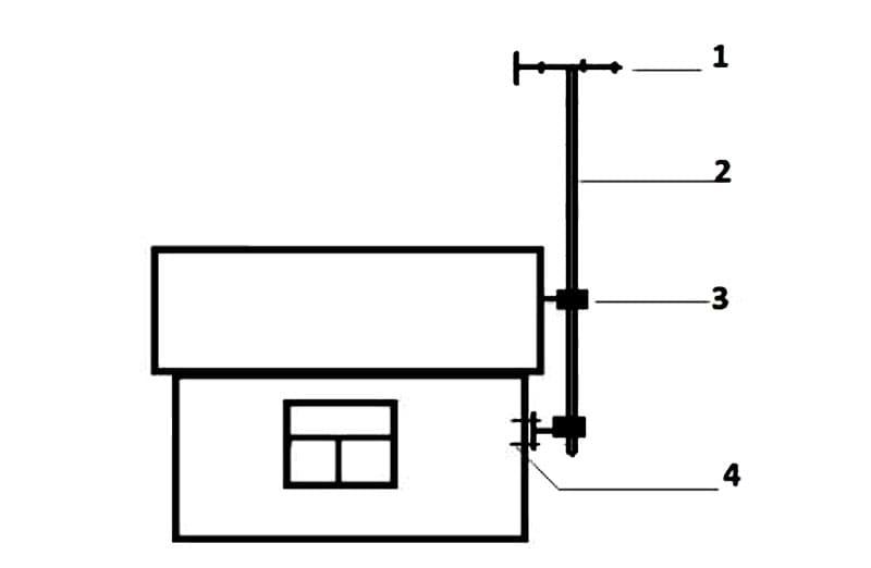 Детали антенны: 1 – приёмное устройство, 2 – труба или брус, 3 – кронштейн, 4 – анкерный болт