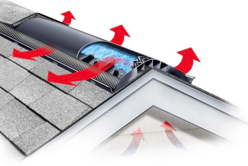 Аэратор не удаляет влагу, а обеспечивает эффективный и качественный воздухообмен