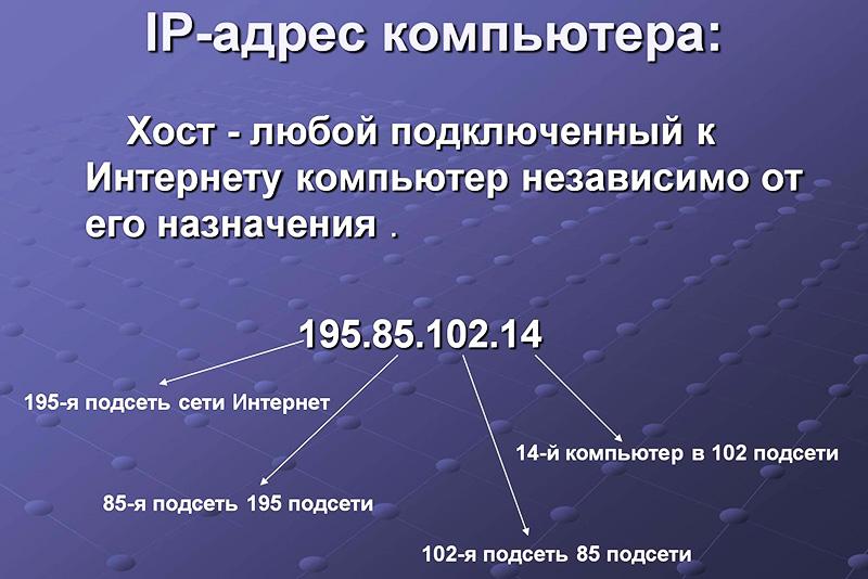 IP-адрес содержит много полезной информации