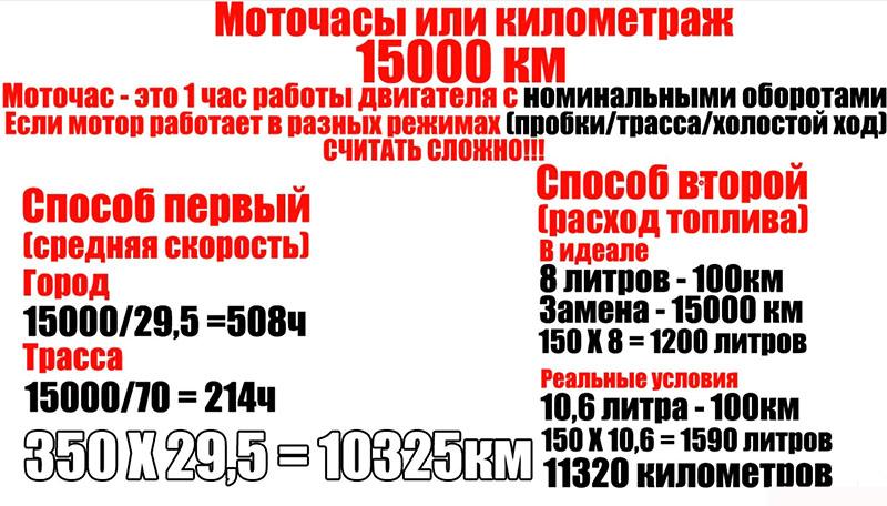 Практические способы подсчёта моточасов