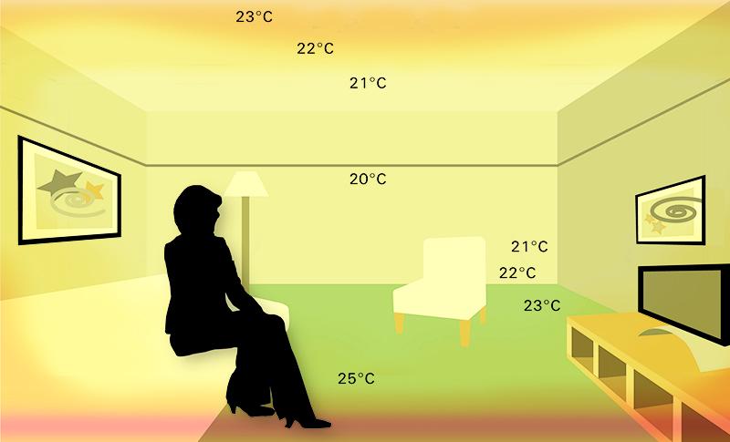 Температура должна быть равномерной по всем помещениям дома