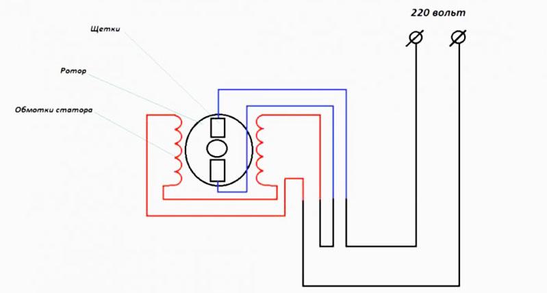 Подключение двигателя к сети с учётом цвета проводов