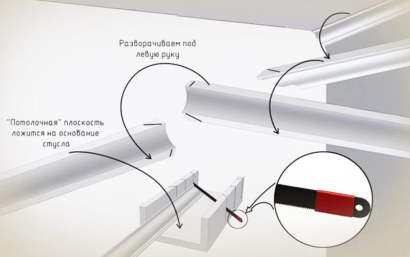 Стусло – удобный инструмент для быстрой обработки заготовок