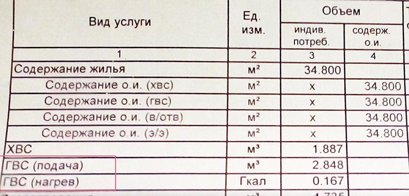 ГВС в квитанции делится на два пункта – подача и нагрев