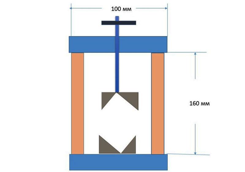 Схема трубных тисков