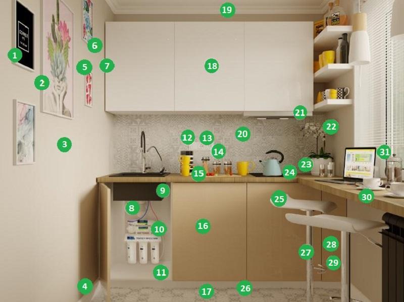Дизайн маленькой кухни от Леруа Мерлен