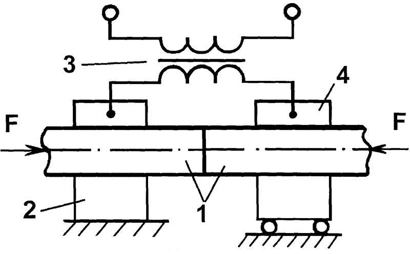 Схематическое изображение стыковой сварки металлов